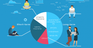 short term insurance contracts vs long term insurance contracts