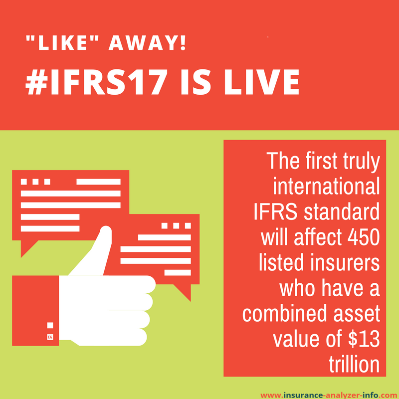 IFRS17 is live