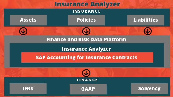 Insurance Analyzer Structure